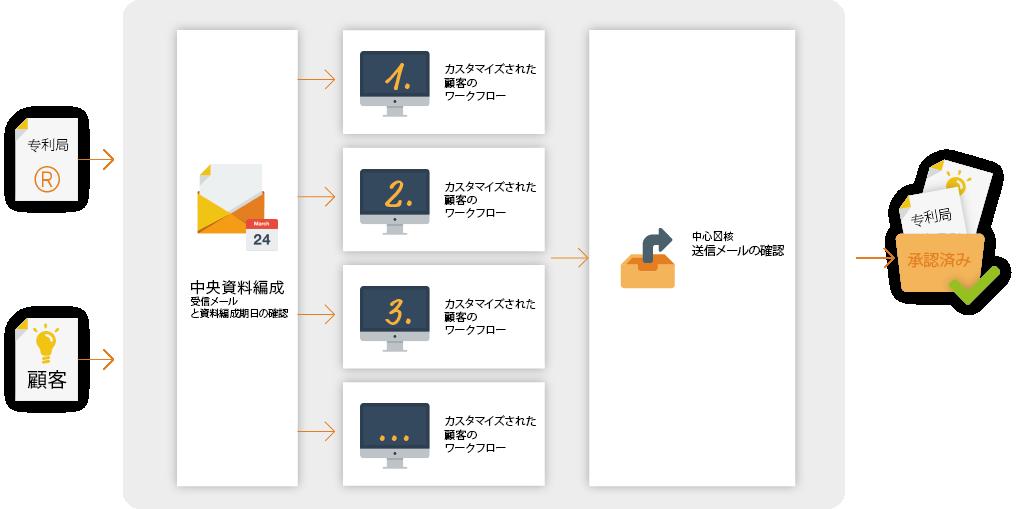 hoefer_workflow_cn