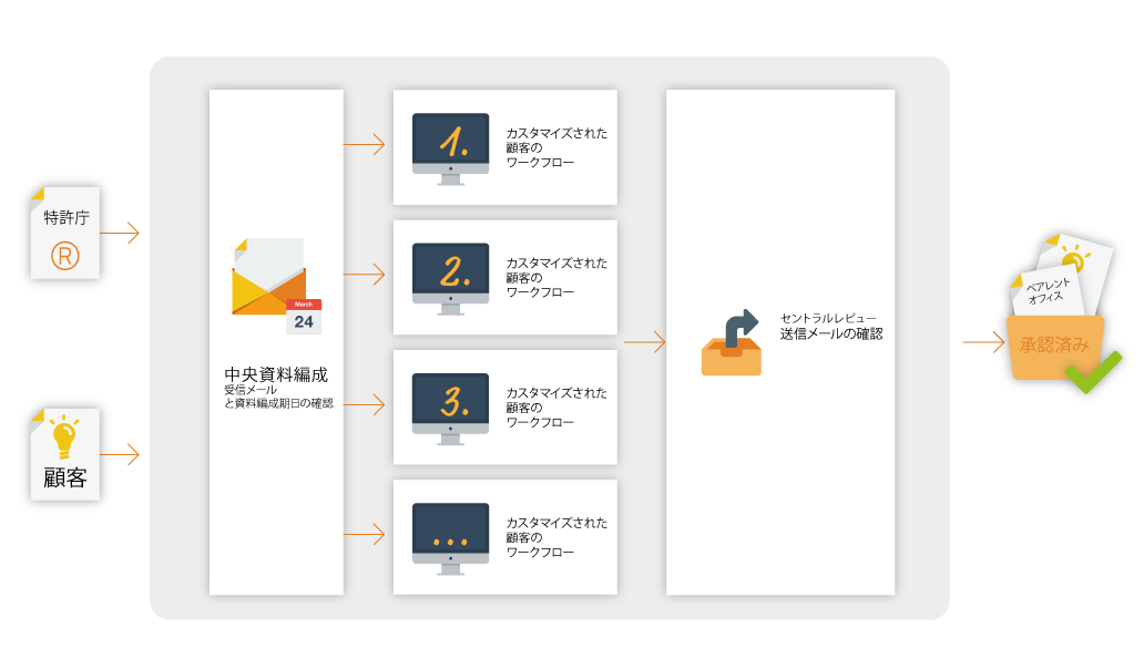 hoefer_workflow_jp